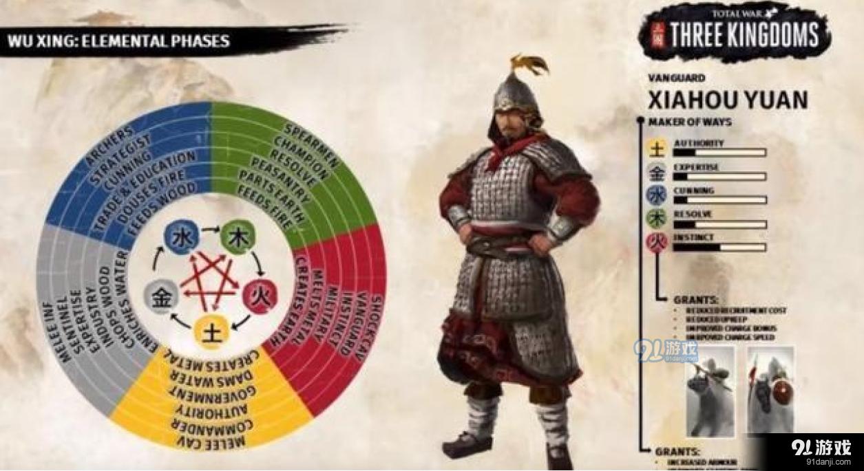全面战争三国五行属性作用一览 五行系统详细说明介绍