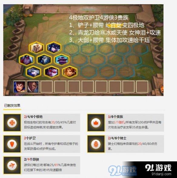 云顶之弈游侠护卫流阵容怎么玩 游侠护卫流阵容玩法攻略一览