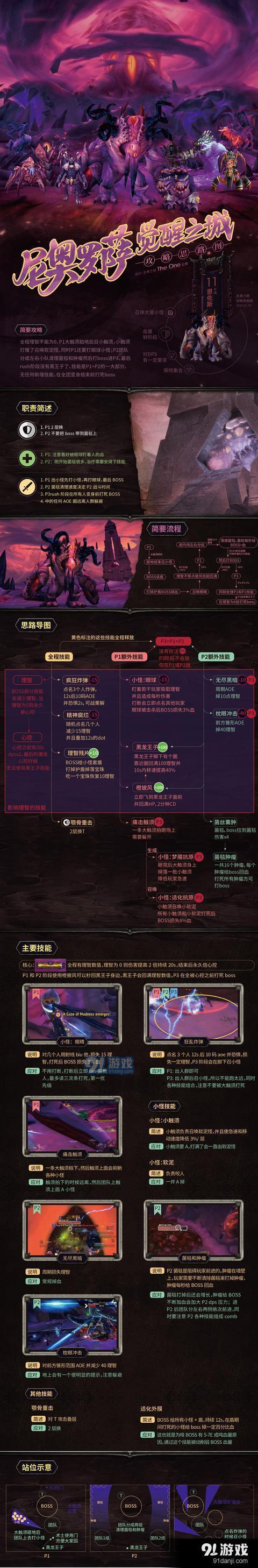 《魔兽世界》8.3尼奥罗萨觉醒之城通关攻略