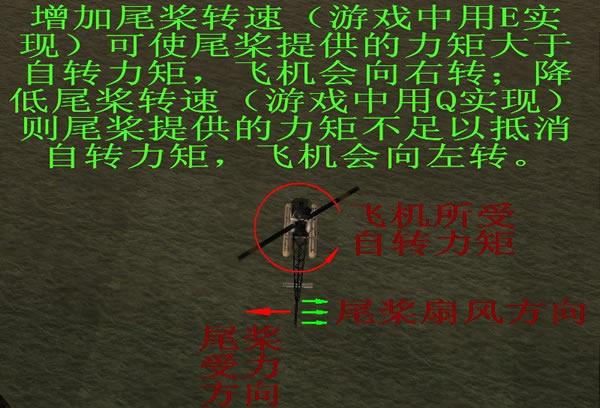 侠盗飞车罪恶都市秘籍直升机_91单机游戏网